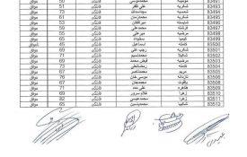 لیست-پذیرفته-شدگان-انستیتیوت-جاغوری-724x1024